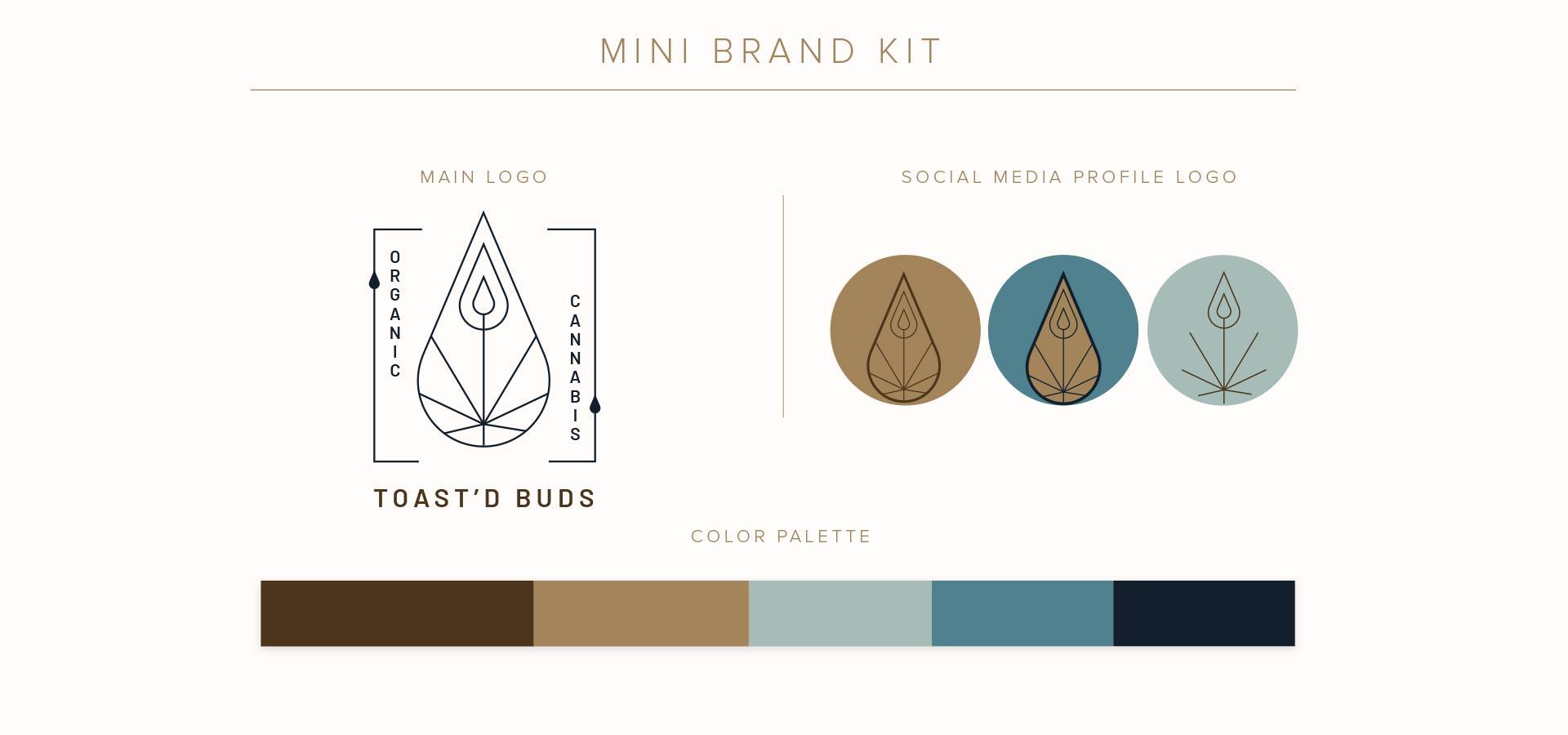 canva mini brand kit marijuana dispensary